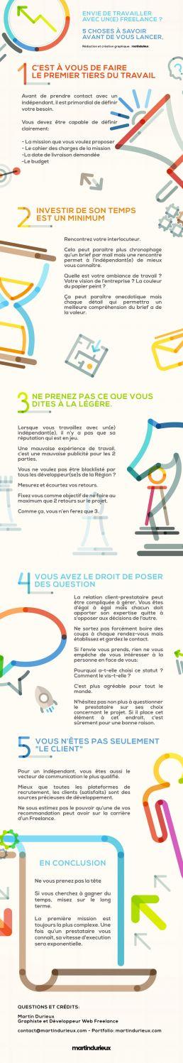 infographie Martin Durieux travailler avec un freelance